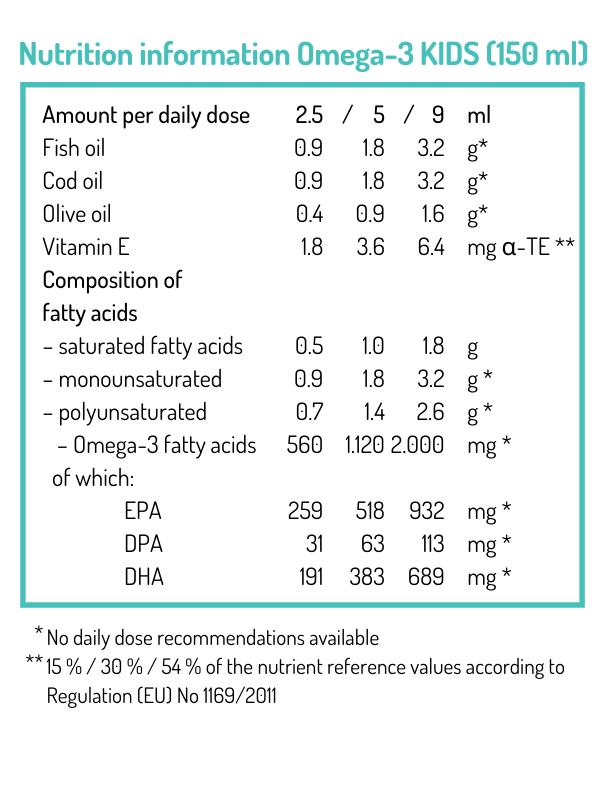 oilive trees olive oil norsan omega-3